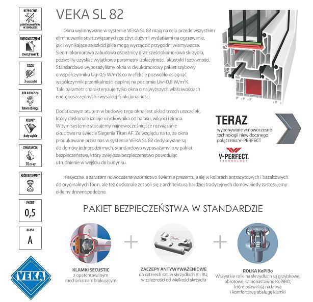 STM Okna Veka SL82 - Okna PCV i Aluminium