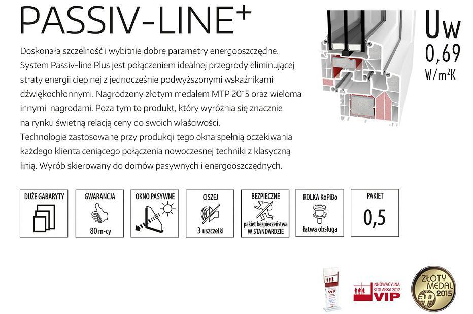 STM okna Passiv line - Pasywne Okna PCV Nowość