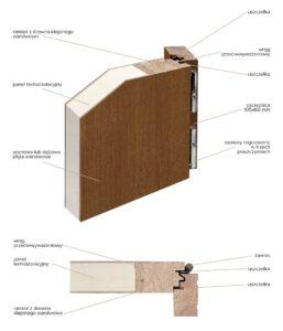 STM Agmar konstrukcja drzwi plytowe. 257x300 - Drzwi zewnętrzne