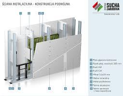 STM KG 4 - Materiały budowlane i wykończeniowe